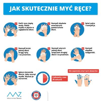 jak_skutecznie_myc_rece
